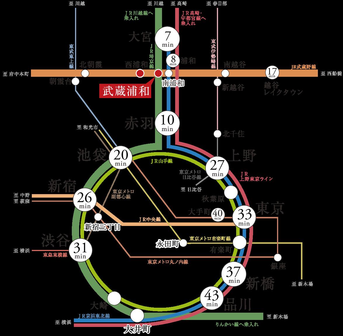 Japan Image 埼京線 路線図
